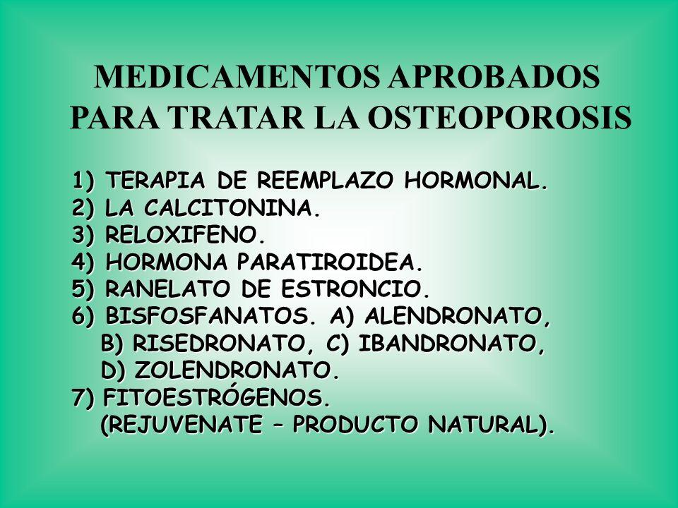 MEDICAMENTOS APROBADOS PARA TRATAR LA OSTEOPOROSIS