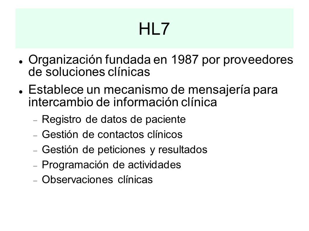 HL7 Organización fundada en 1987 por proveedores de soluciones clínicas.