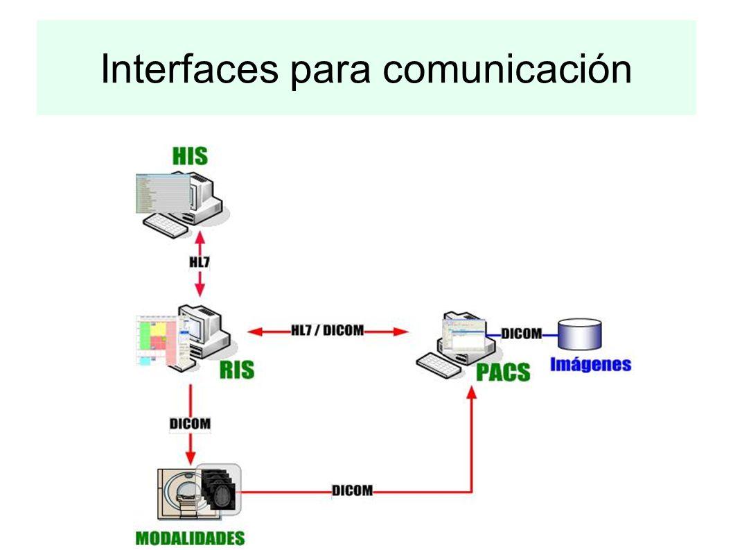 Interfaces para comunicación