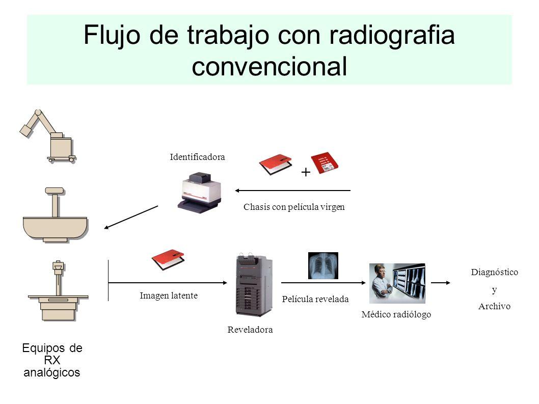 Flujo de trabajo con radiografia convencional