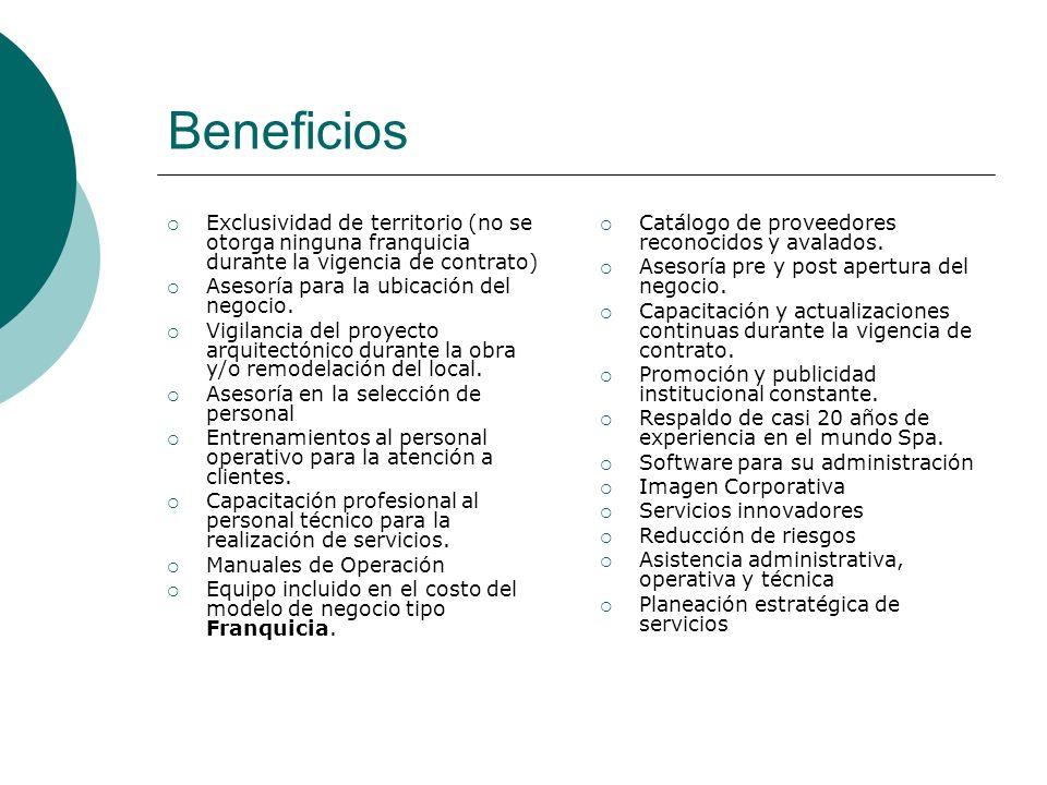 Beneficios Catálogo de proveedores reconocidos y avalados.