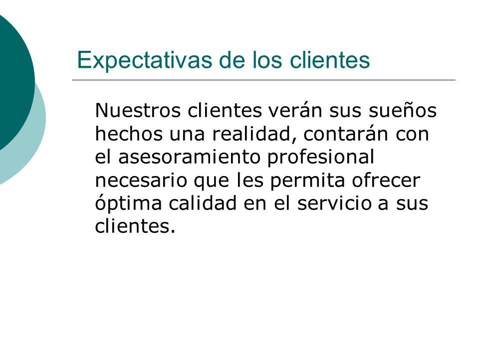 Expectativas de los clientes