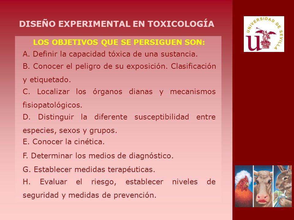 DISEÑO EXPERIMENTAL EN TOXICOLOGÍA LOS OBJETIVOS QUE SE PERSIGUEN SON:
