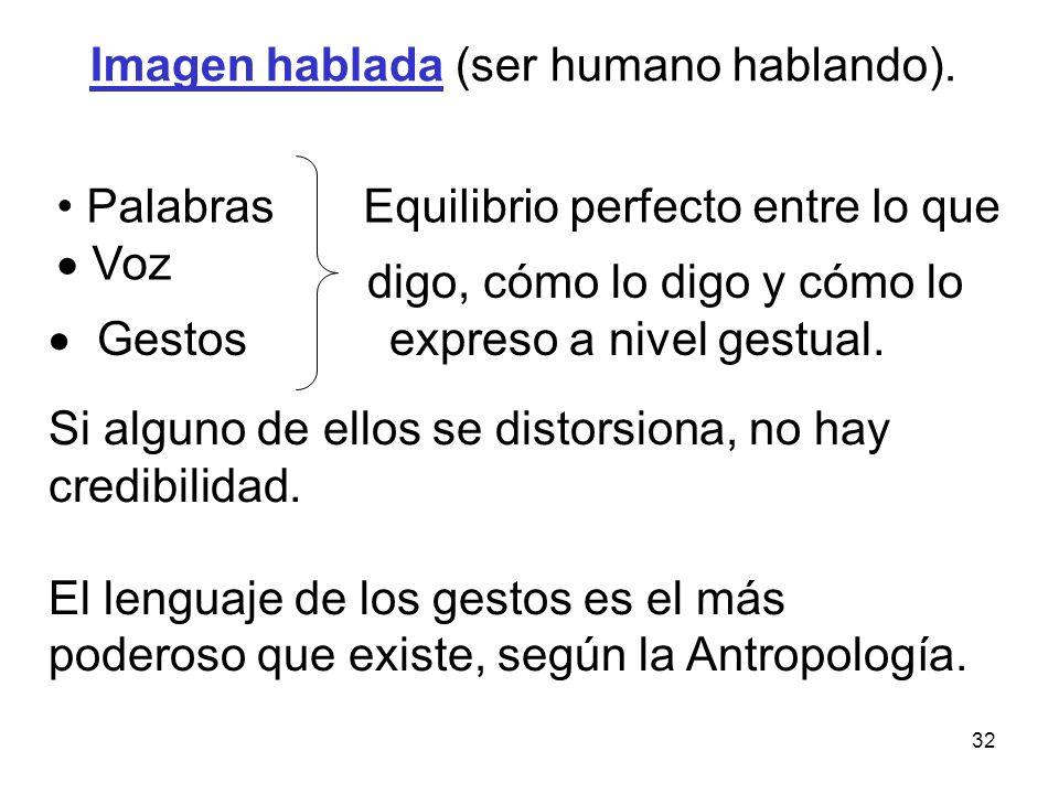 Imagen hablada (ser humano hablando).
