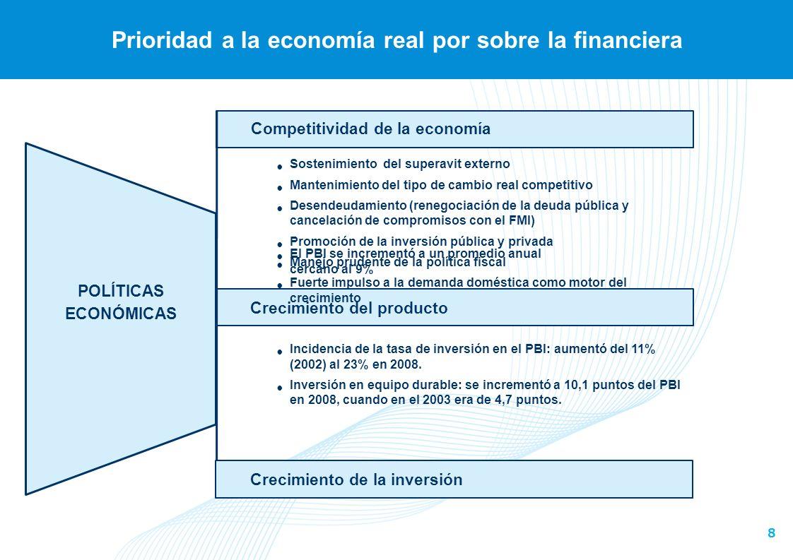 Prioridad a la economía real por sobre la financiera