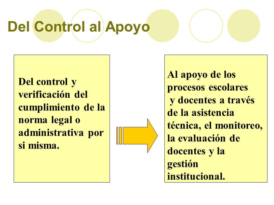 Del Control al Apoyo Al apoyo de los procesos escolares Del control y
