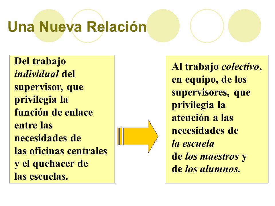 Una Nueva Relación Del trabajo Al trabajo colectivo, individual del