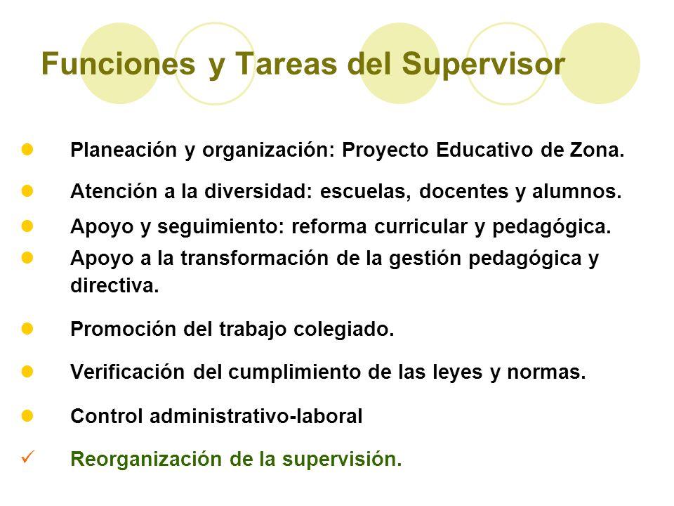 Funciones y Tareas del Supervisor