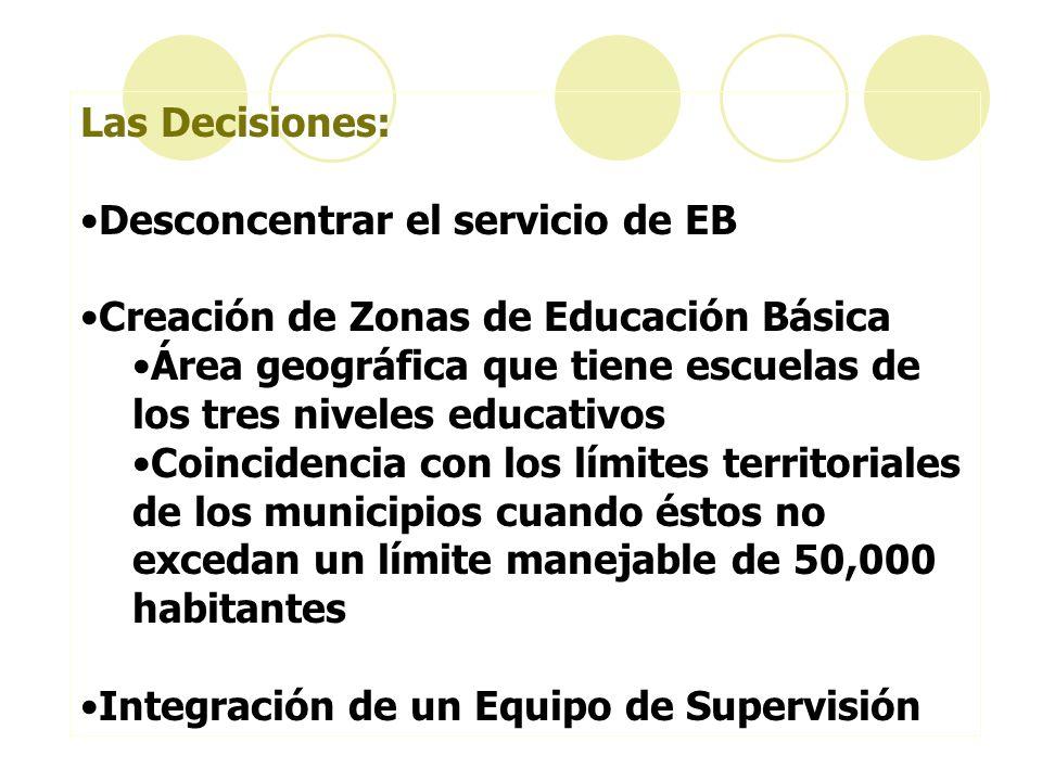 Las Decisiones: Desconcentrar el servicio de EB. Creación de Zonas de Educación Básica.