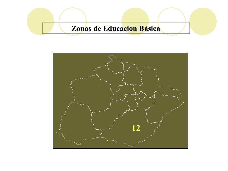 Zonas de Educación Básica