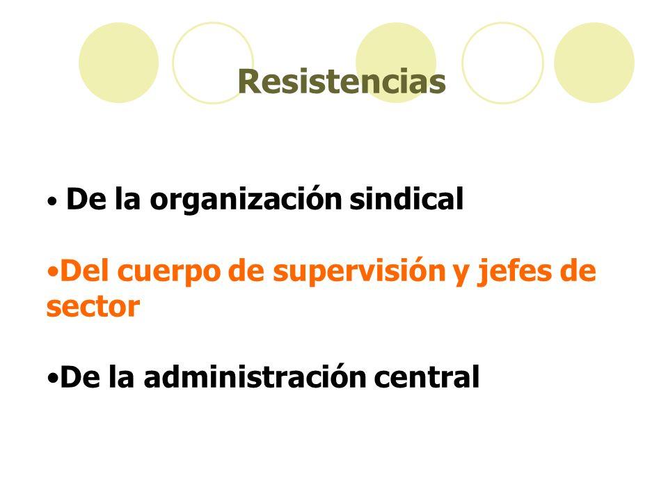Resistencias Del cuerpo de supervisión y jefes de sector