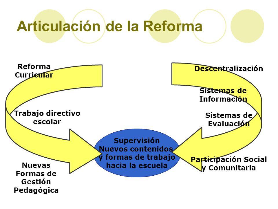 Articulación de la Reforma