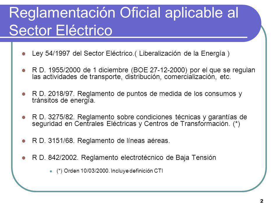 Reglamentación Oficial aplicable al Sector Eléctrico