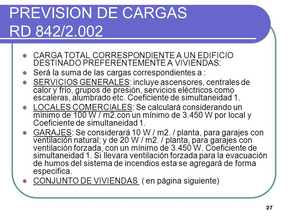 PREVISION DE CARGAS RD 842/2.002