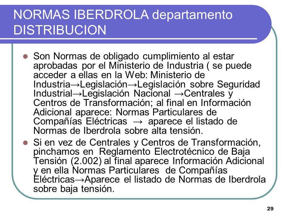 NORMAS IBERDROLA departamento DISTRIBUCION