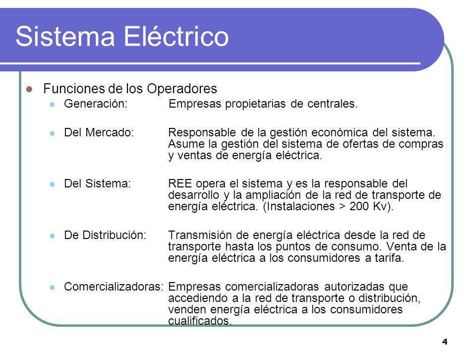 Sistema Eléctrico Funciones de los Operadores