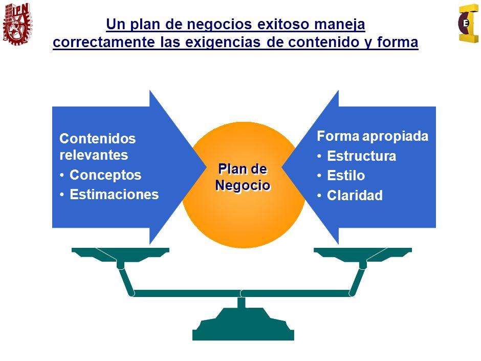 Un plan de negocios exitoso maneja correctamente las exigencias de contenido y forma