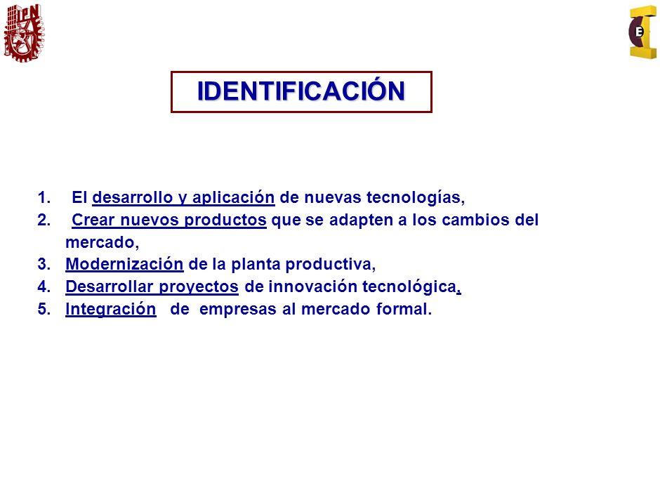 IDENTIFICACIÓN El desarrollo y aplicación de nuevas tecnologías,