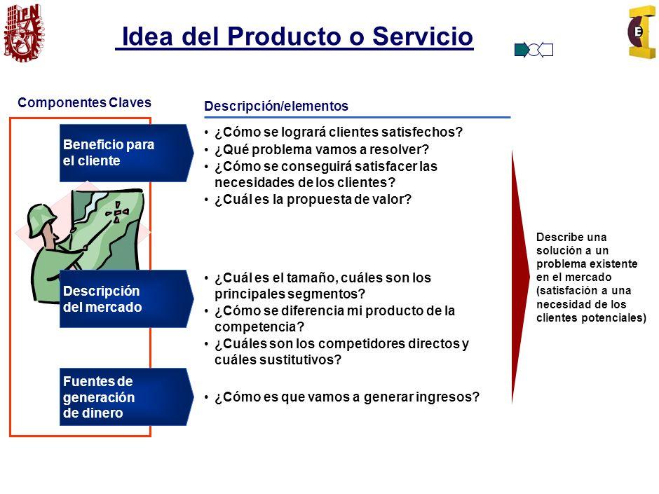 Idea del Producto o Servicio