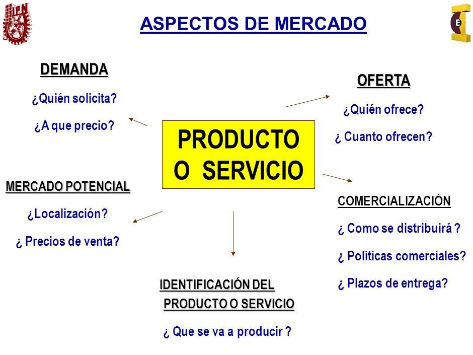 IDENTIFICACIÓN DEL PRODUCTO O SERVICIO