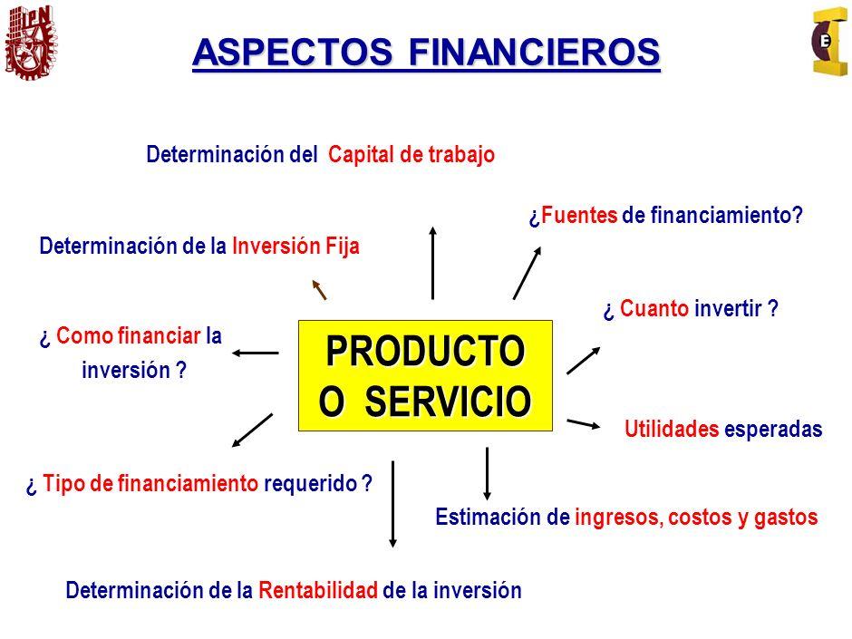 PRODUCTO O SERVICIO ASPECTOS FINANCIEROS