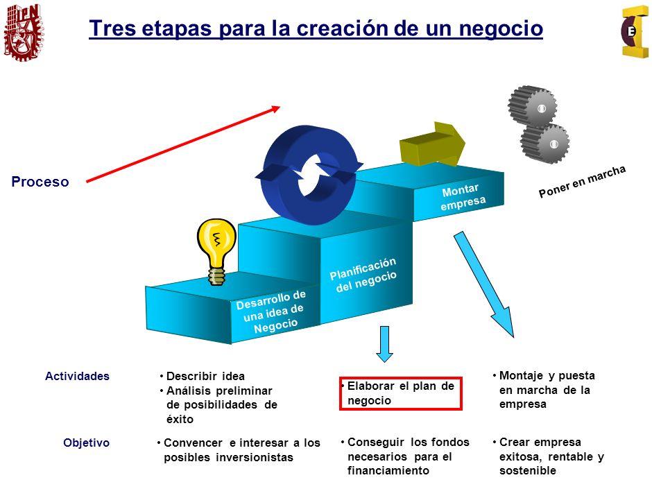 Tres etapas para la creación de un negocio