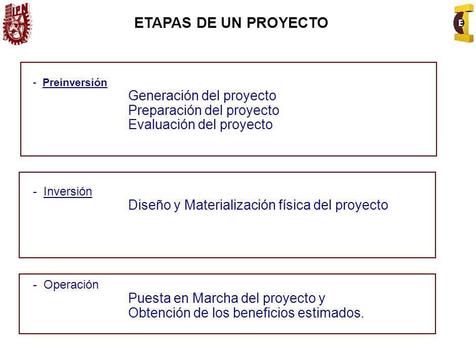 ETAPAS DE UN PROYECTO Generación del proyecto Preparación del proyecto