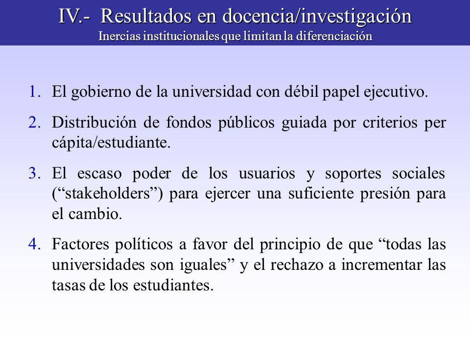 IV.- Resultados en docencia/investigación