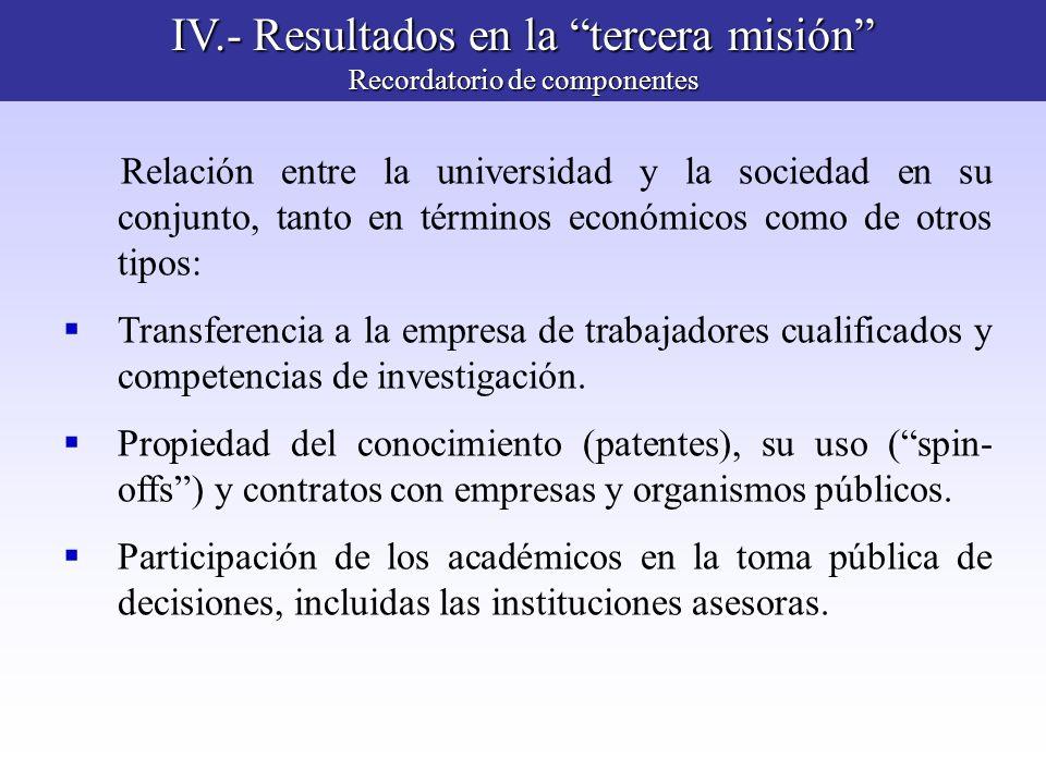 IV.- Resultados en la tercera misión