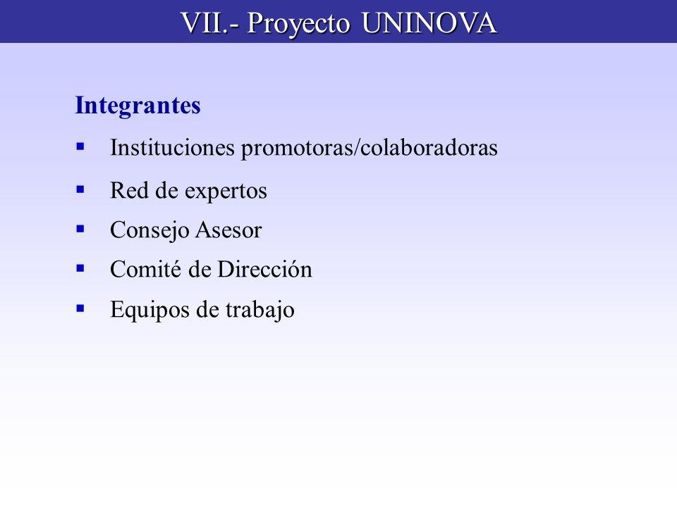 VII.- Proyecto UNINOVA Integrantes