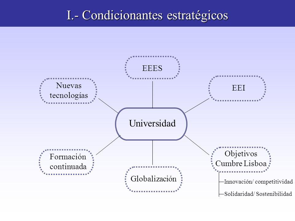 I.- Condicionantes estratégicos