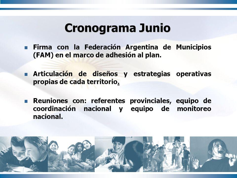 Cronograma Junio Firma con la Federación Argentina de Municipios (FAM) en el marco de adhesión al plan.