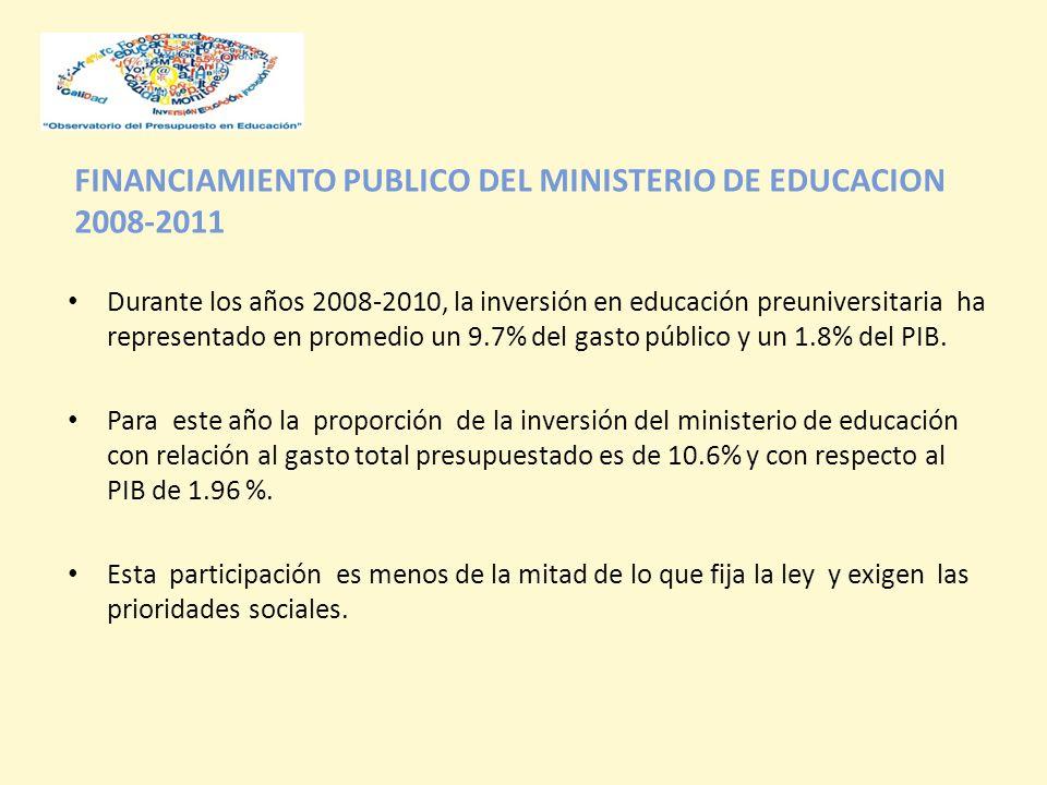 FINANCIAMIENTO PUBLICO DEL MINISTERIO DE EDUCACION 2008-2011