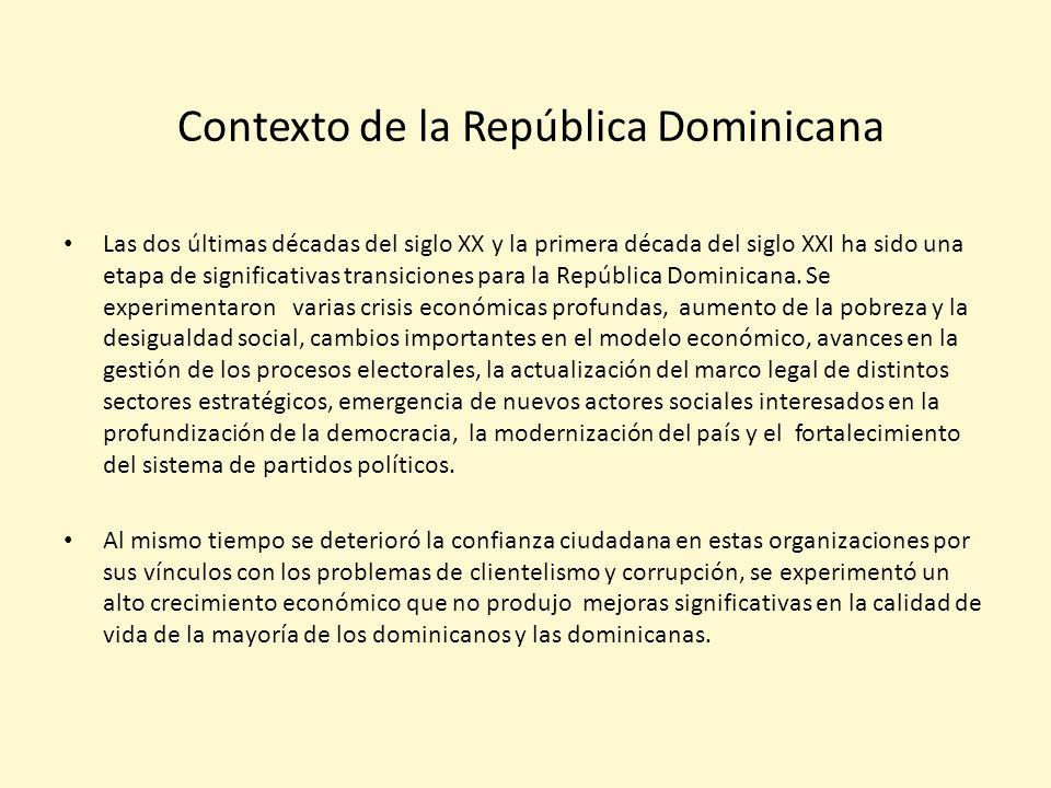 Contexto de la República Dominicana