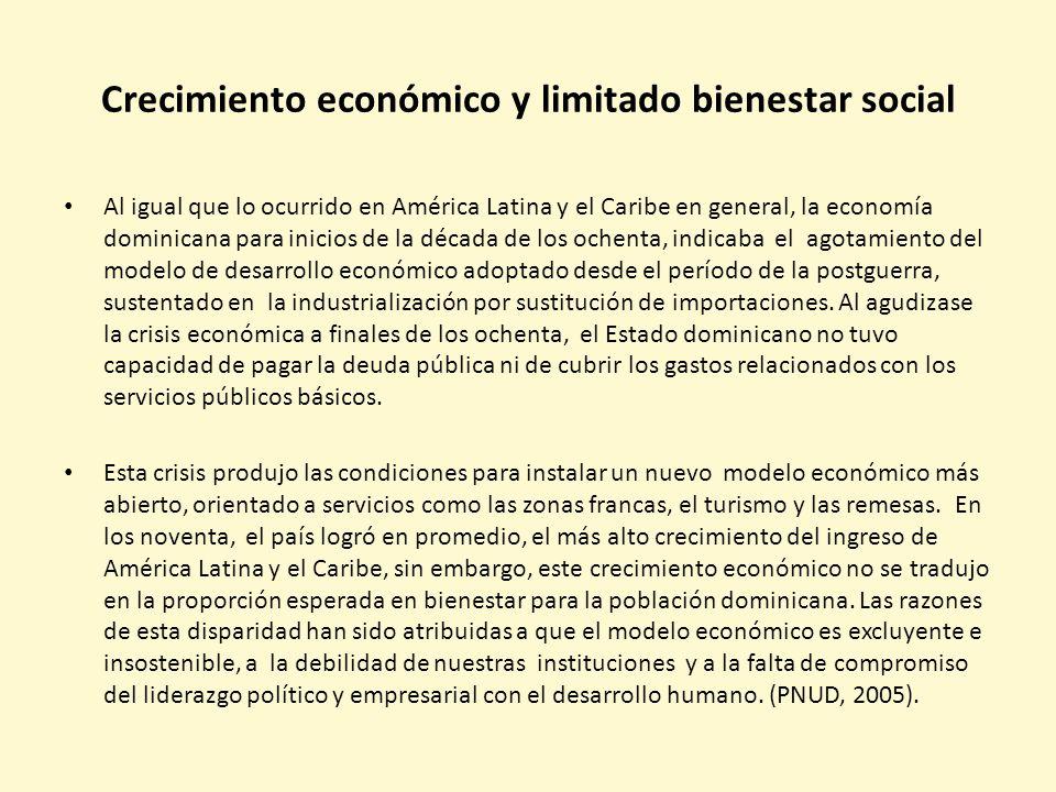 Crecimiento económico y limitado bienestar social