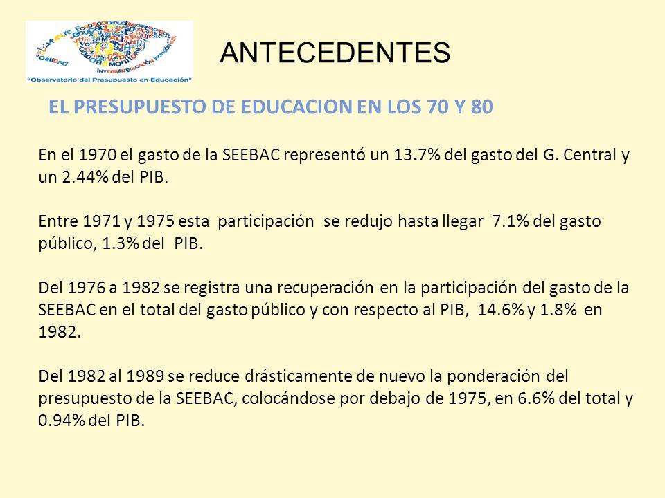 ANTECEDENTES EL PRESUPUESTO DE EDUCACION EN LOS 70 Y 80