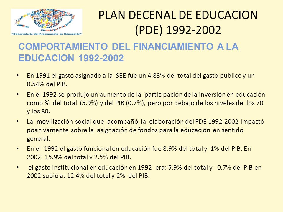 COMPORTAMIENTO DEL FINANCIAMIENTO A LA EDUCACION 1992-2002