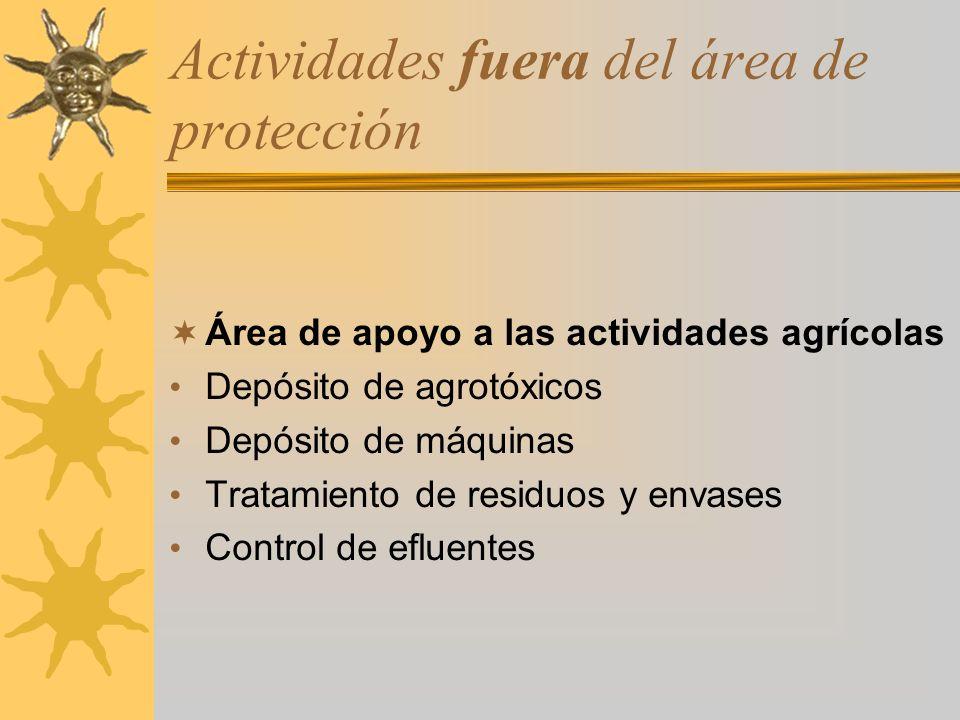 Actividades fuera del área de protección