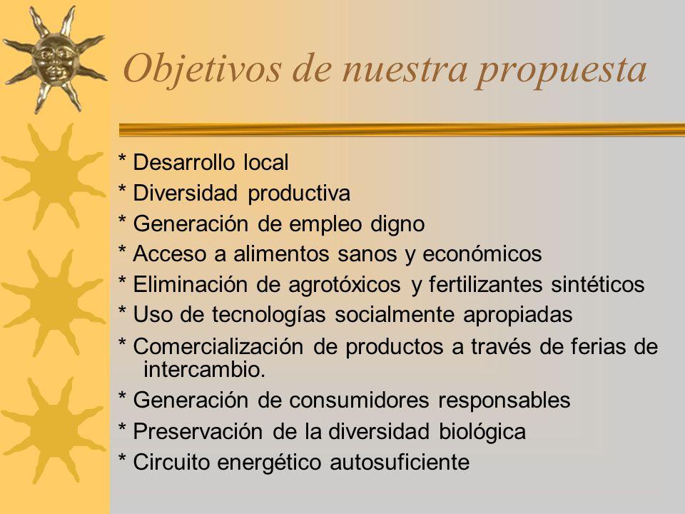 Objetivos de nuestra propuesta