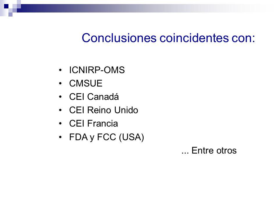 Conclusiones coincidentes con: