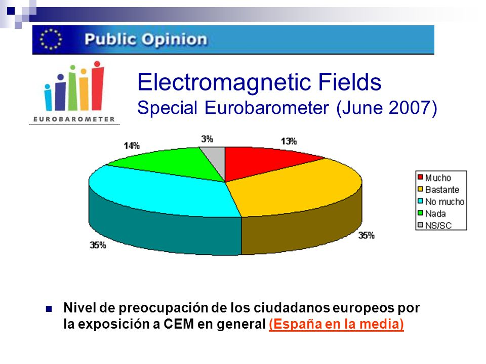 Electromagnetic Fields Special Eurobarometer (June 2007)