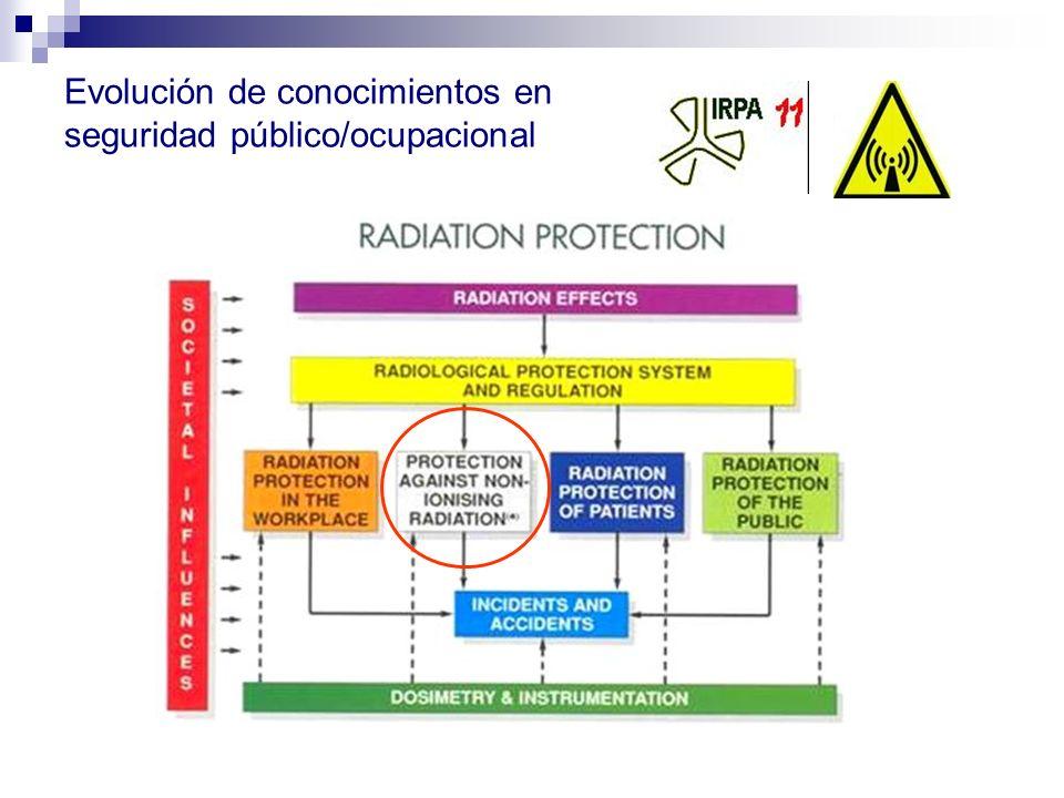 Evolución de conocimientos en seguridad público/ocupacional