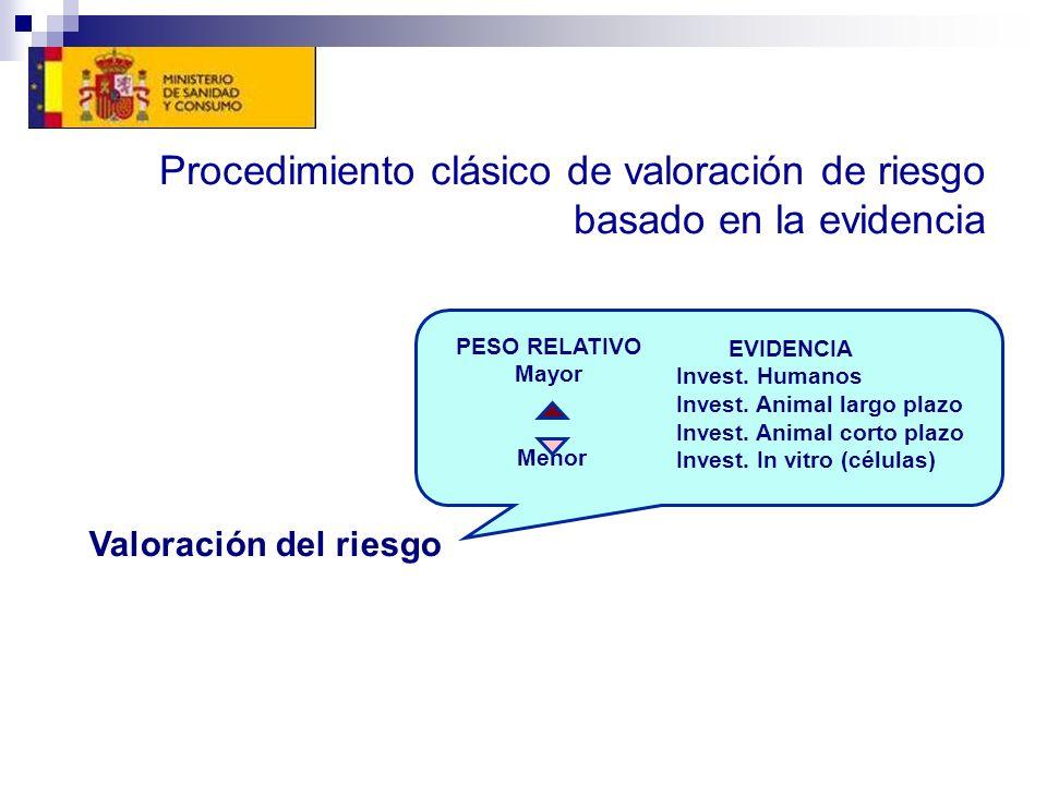 Procedimiento clásico de valoración de riesgo basado en la evidencia