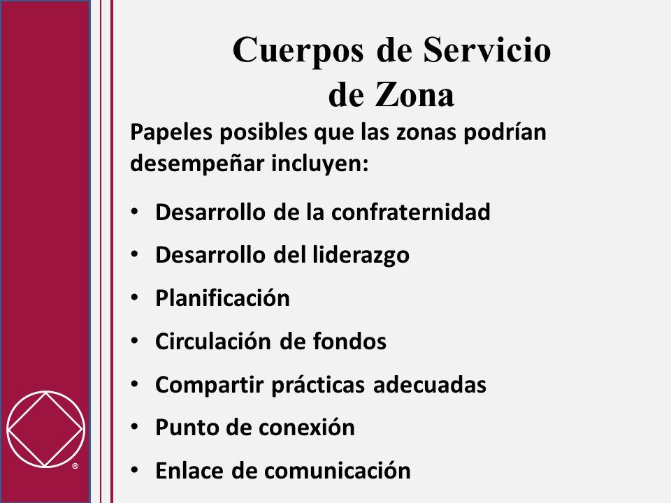 Cuerpos de Servicio de Zona