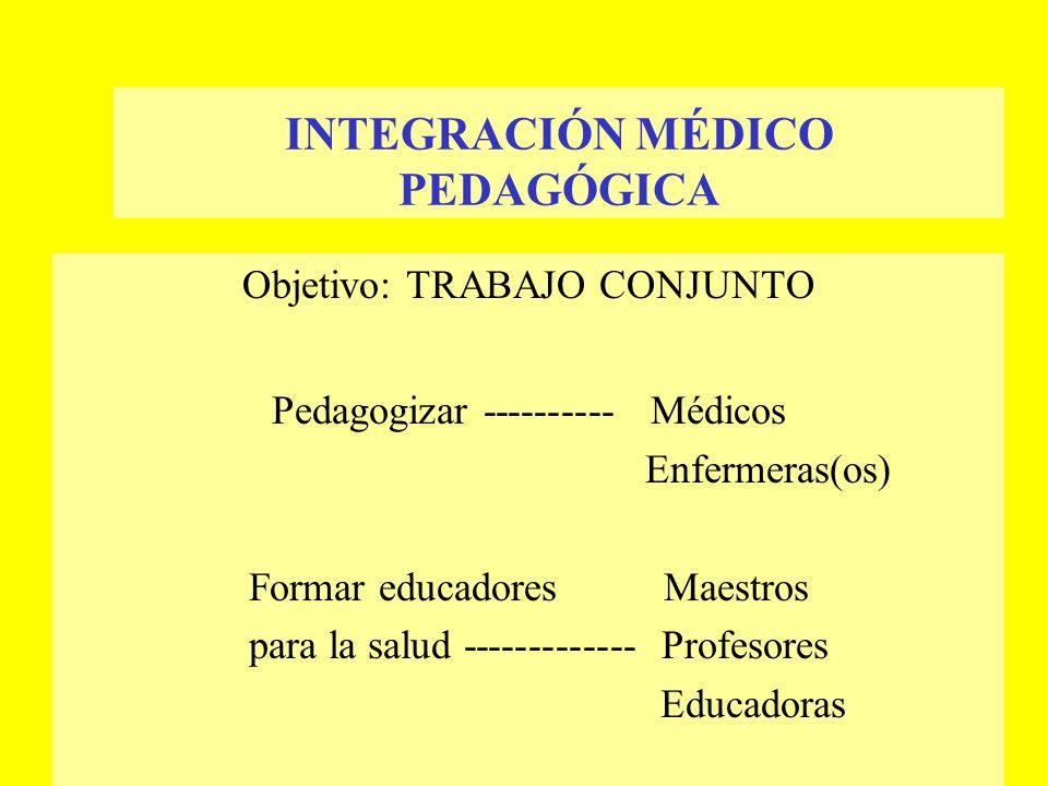 INTEGRACIÓN MÉDICO PEDAGÓGICA