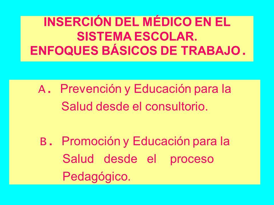 A. Prevención y Educación para la Salud desde el consultorio.