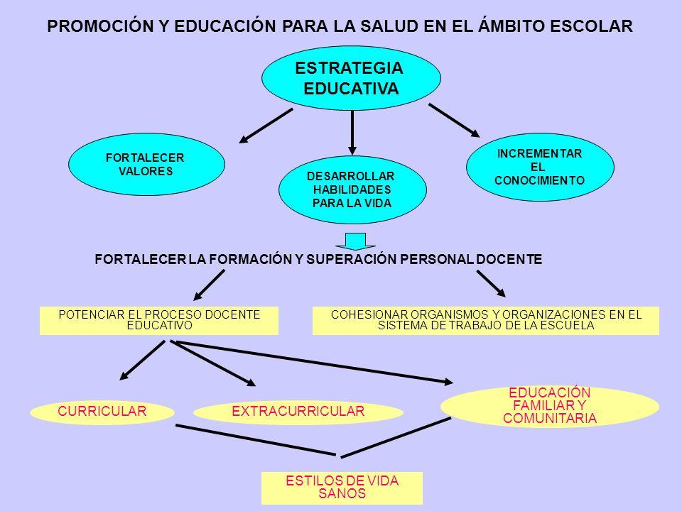 FORTALECER LA FORMACIÓN Y SUPERACIÓN PERSONAL DOCENTE