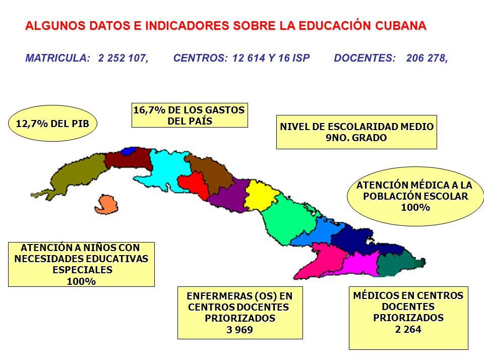 NIVEL DE ESCOLARIDAD MEDIO NECESIDADES EDUCATIVAS