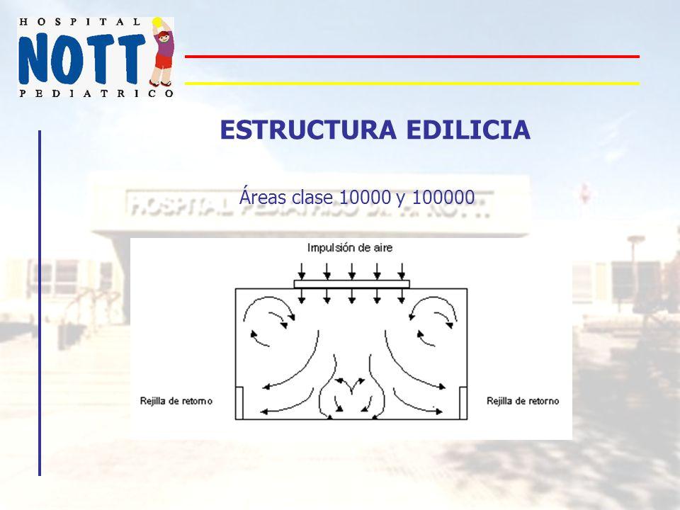 ESTRUCTURA EDILICIA Áreas clase 10000 y 100000