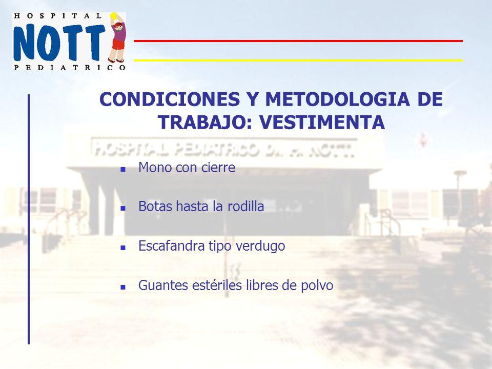 CONDICIONES Y METODOLOGIA DE TRABAJO: VESTIMENTA